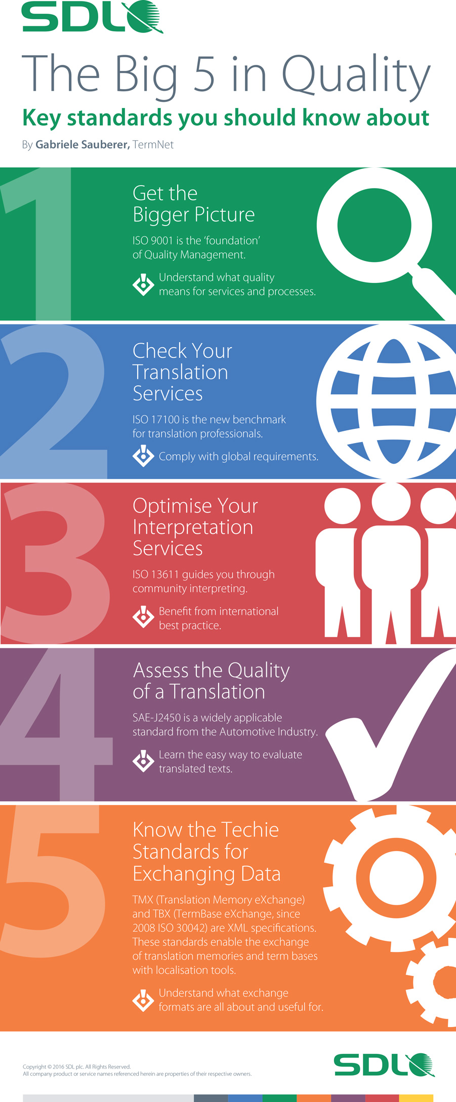 The big 5 in translation quality standards quality matters 1betcityfo Images