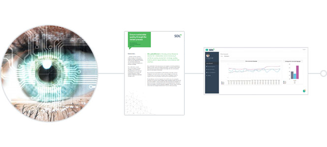 SDL globalReview Product Brief