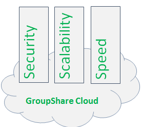 SDL Trados GroupShare Cloud: security, scalability and speed